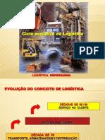 Logística Empresarial 2