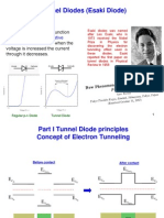Tunnel Diodes