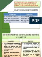 11DIVERSAS EXPLICACIONES DEL MUNDO VIVO.pptx