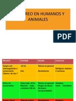 Muestreo en Humanos y Animales