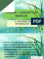 Unidad I- Conceptos Basicos