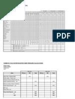 Domestic Booster Pump Calculations