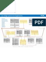 LV  Eaton common single line diagram