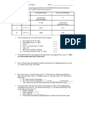 ABO Blood Type Worksheet | Allele | Dominance (Genetics)