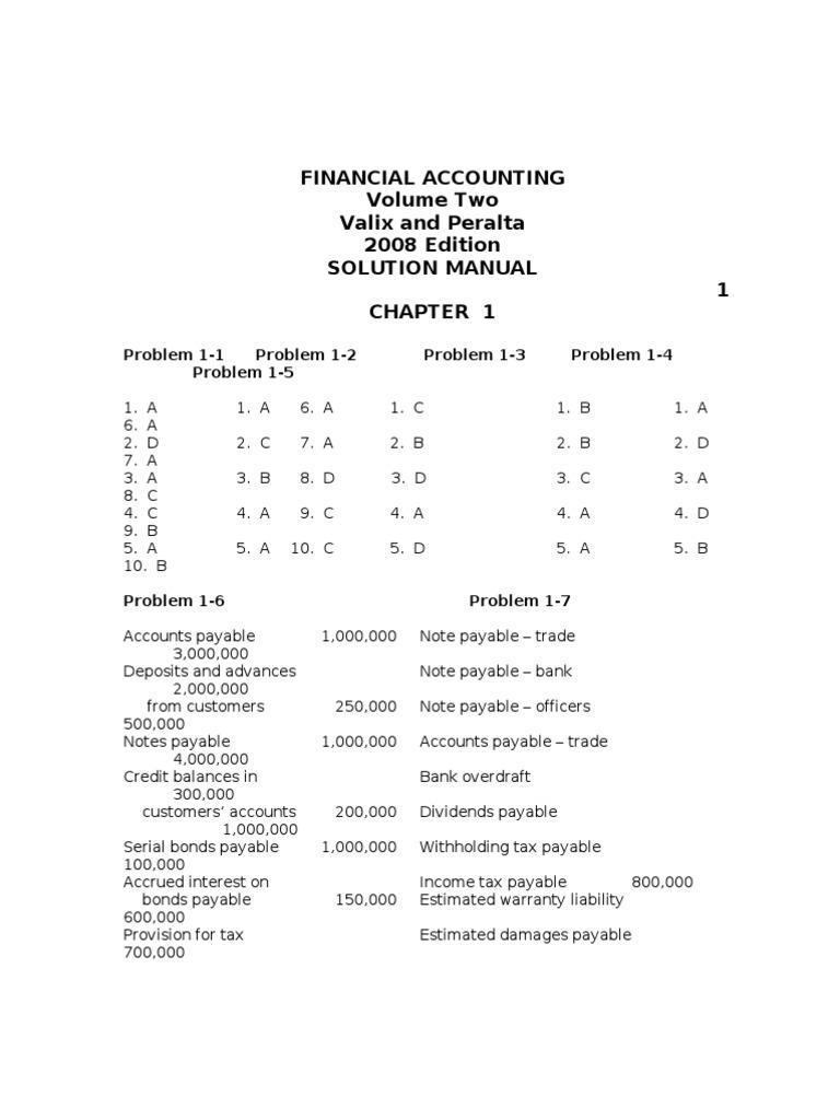financial accounting baysa and lupisan 2008 volume 2 edition gift rh scribd com Ho to Manual Ho to Manual