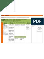 stage1nutritionprogram