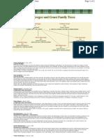 McGregor-Grant Family_Tree.pdf