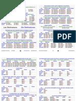 DeclinaisonsAllemandes-A4.pdf