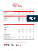 PBBANK-2012 Financial Statement