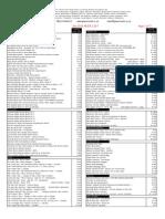 price_jan13 planet nails.pdf