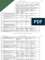 USCG ME Exam - Electrical Knowledge