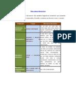 Marc Adores PDF