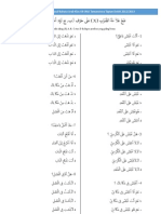 Bahasa Arab Kelas XII