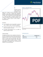Daily Technical Report, 01.03.2013