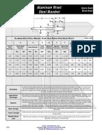 Technical Specifications of Aluminium Rivets or Steel Mandrel
