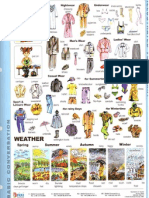 Clothes and weather vocabulary.pdf