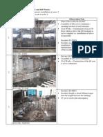 Site Observation Report Sample