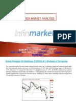 Forex Market Analysis_04.03.2013