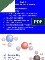 Bab3- Konsep Ikatan Kimia