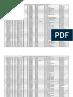 ReviewKeys.com APPSC GROUP 4 RESULTS 2012 - Warangal District Group 4 Merit List