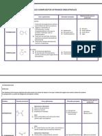 Principales Compuestos Nitrados Industriales