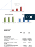 Annual Accounts 30-06-2012