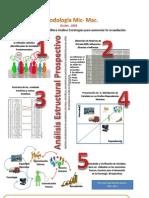 Infografia I y II