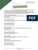 Réserve parlementaire 2012-2013 liste des projets financés