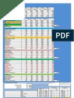 Résultats des élections à la députation 2013