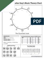music-theory-chart.pdf
