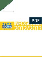 INFOGRAMA Concurso Innova Bolivia 2012/2013