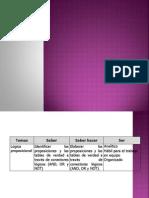 PROPOSICIONES DHPL.pptx