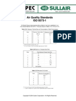 05-010504.001 Air Quality ISO 8573-1 Tables