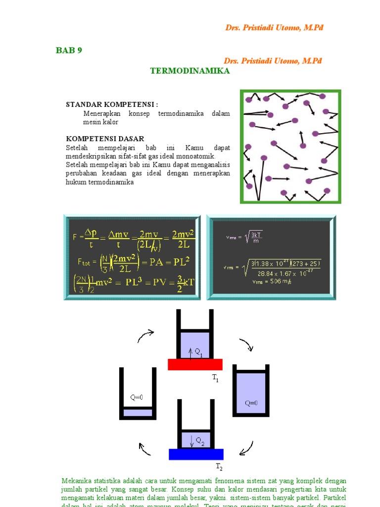 Fisika sma ma smk kelas xi bab 8 termodinamika ccuart Choice Image