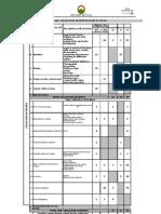 CAS Activities Plan SY 06-07