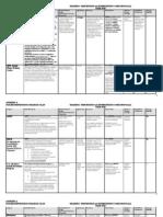 TC Suicide Prevention Strategic Plan - Appendix A