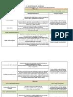 9 ano - proposta curricular 2013.xls