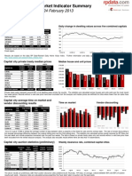 Weekly Market Update Week Ending 2013 February 24 (2)