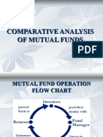 Comparative Analysis of Mutual Funds