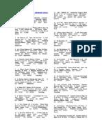 Database Alamat an Di Jabodetabek