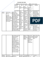 FINAL Curriculum Table - Hazday