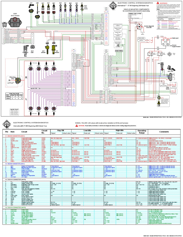 2006 international dt466 ecm wiring diagram diy wiring diagrams \u2022 heavy truck wiring diagrams diagrama vt365 2004 pdf technology general science rh scribd com 2006 international 4400 wiring diagram