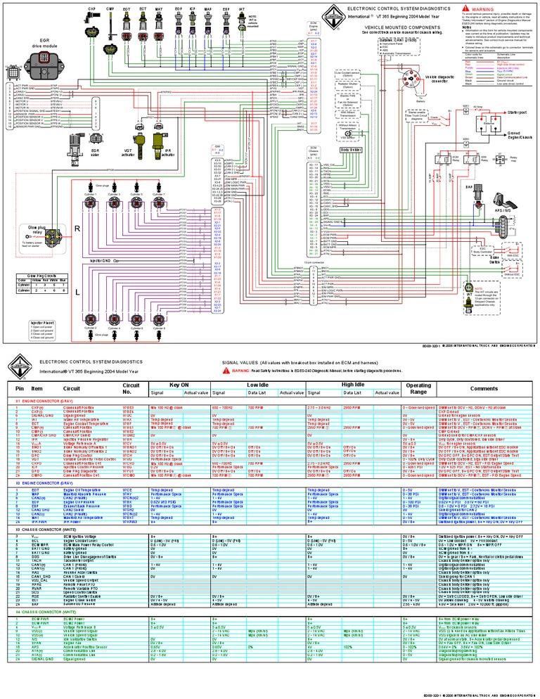 diagrama vt365 2004 pdf science technology general rh es scribd com International DT466 Engine Diagram International Navistar Wiring Diagrams Fog Lights