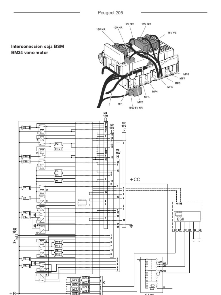 Peugeot 206 Wiring Diagram Airbag Diagrams 2003s 10 Window Conexionado Interno 2006 Bsi Y Bsm 2005 Gmc Srs 2003 Odyssey