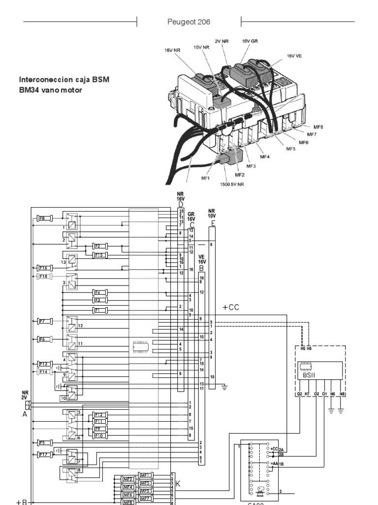 Conexionado Interno 206 2006 Bsi Y Bsm