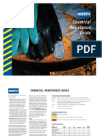 Chemical Resistance Guide Gloves