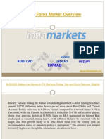 Forex Market Analysis_05.03.2013