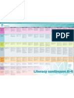 www curriculumsupport education nsw gov au literacy assets pdf continuum k6 contin 2012