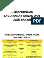 PRM 3103 - Lagu Rakyat & Kanak-Kanak