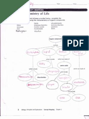 Chemistry Of Life Chapter 2 Chemistry Biology